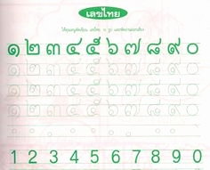 Chinesische Zahlen 1-100 Elegant Thai Alphabet for Sanskrit Languages Around the World