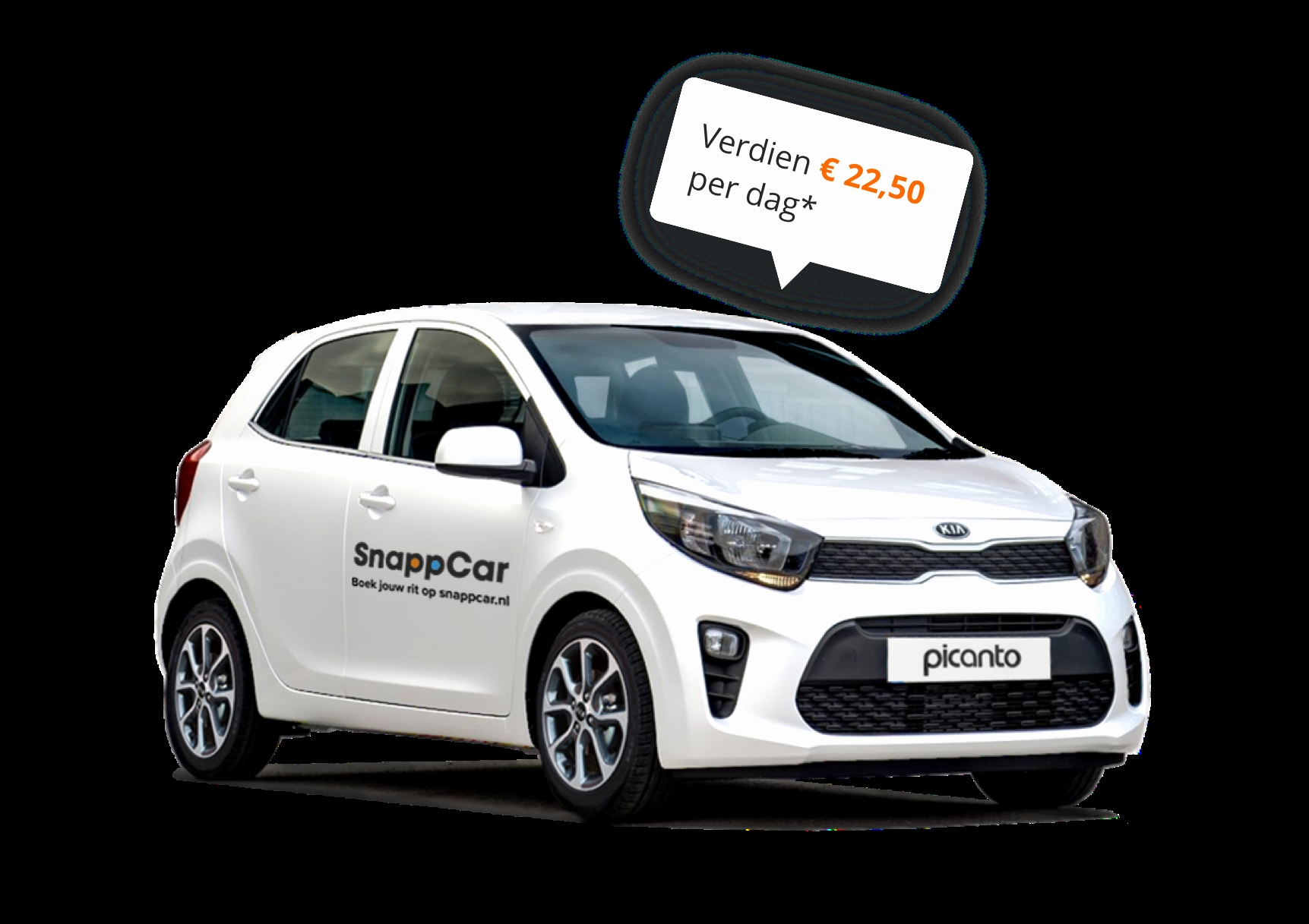 Engel Bilder Kostenlos Downloaden Best Kia Picanto Private Lease Voor Maar € 173 P M