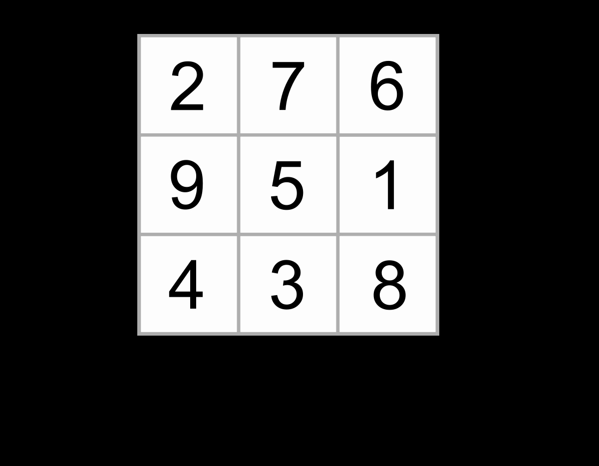 Sudoku Spielen Kostenlos Download Elegant Magic Square